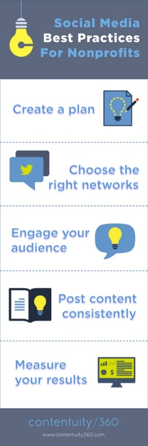 social-media-best-practices-for-nonprofits-infographic